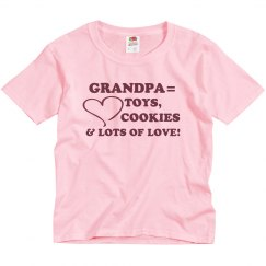 Grandpa Equals
