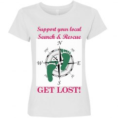 Support SAR