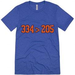 334  205