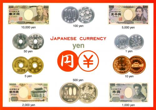 how to send money to the philippines from japan